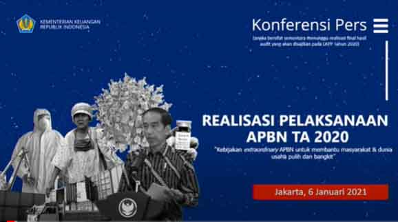 Realisasi Pelaksanaan APBN 2020